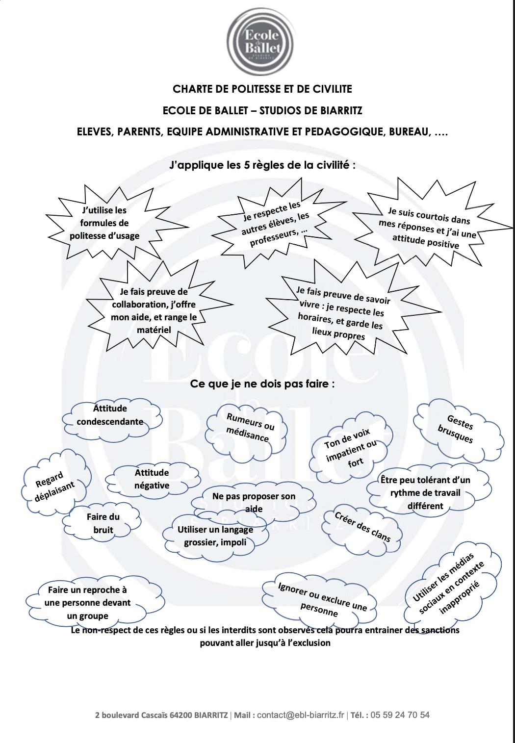 Charte de politesse de l'Ecole de Ballet Studios de Biarritz
